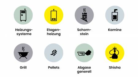 Carbon monoxide poisoning awareness gets its own brand in Germany - Slide