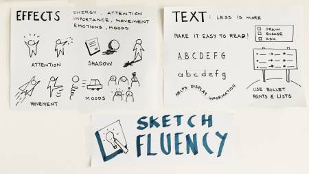 Sketch Fluency - Slide